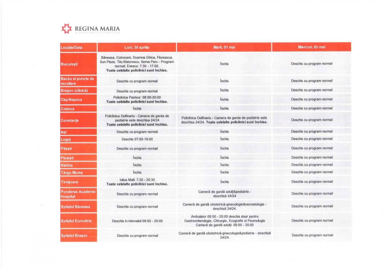Programul Clinicilor Regina Maria (partener SNPPC)  în minivacanţa de 1 mai 2018