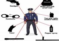 08.01.2018 - Propuneri ale FSNPPC privind standardele minimale  în echipamentul de patrulare
